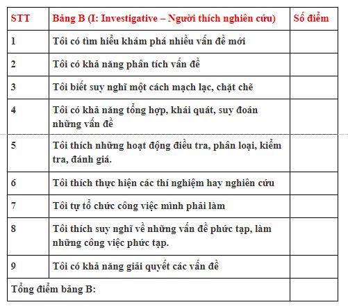trac-nghiem-tinh-cach-holland-codes