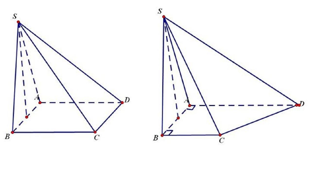 Phương pháp học không gian cho Teen 2k1