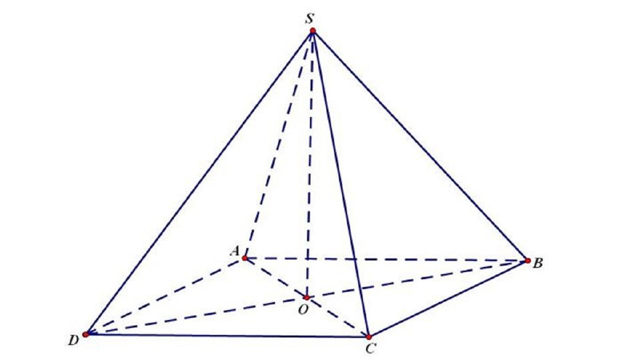 Cách học hình học không gian