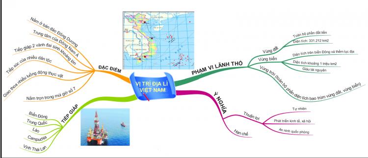 Kiến thức địa lý